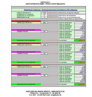 Arbeitsblatt Kosteneinsparungen Niederdruck Luftmesser Kurzbericht